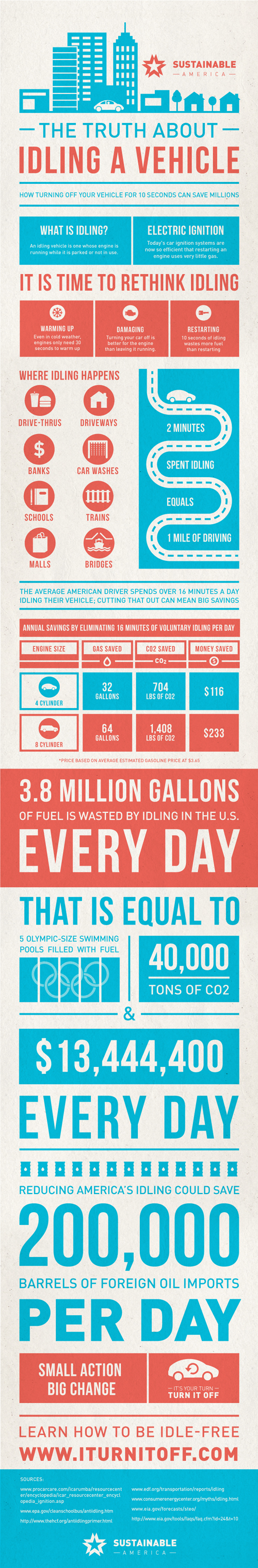 idling vehicle facts